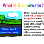 Who Can Use Our Groundwater